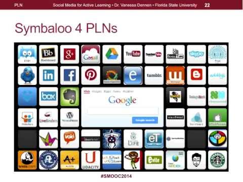 SMOOC Week 3 Webinar - Personal Learning Networks