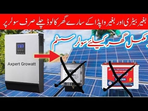 COMPLETE HOUSE SOLAR