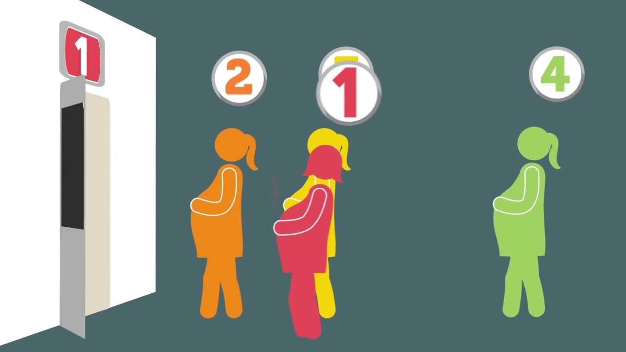 Maternal Fetal Triage Index (MFTI) - Association of Women's