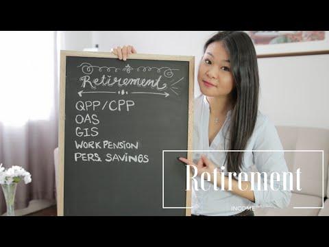 Retirement Income in Canada   Karen Chang