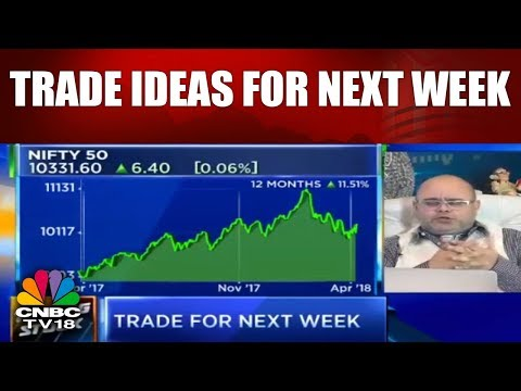 TAKING STOCK | Ashwani Gujral on Where to Put Your Money (Trade Ideas for Next Week) | CNBC TV18