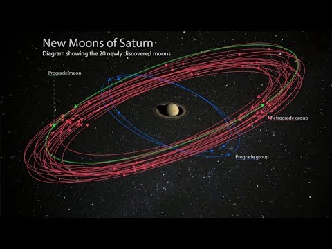 20 New Moons JUST Discovered Orbiting Saturn