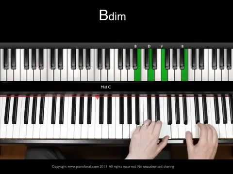 Piano Tutorial For Beginners The Amazing Broken Chord Ballad