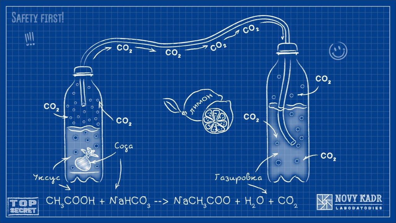 Как газировать воду своими руками