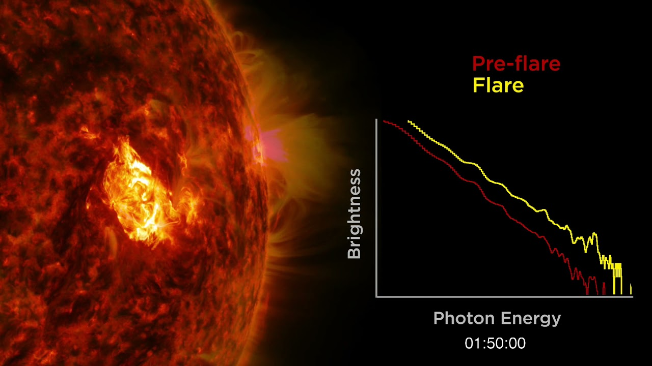 MinXSS CubeSat Brings New Information to Study of Solar Flares
