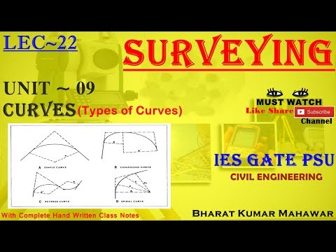 Surveying~ Lec 22~U9 ~ Curves(Types of Curves) by Bharat Kumar Mahawar