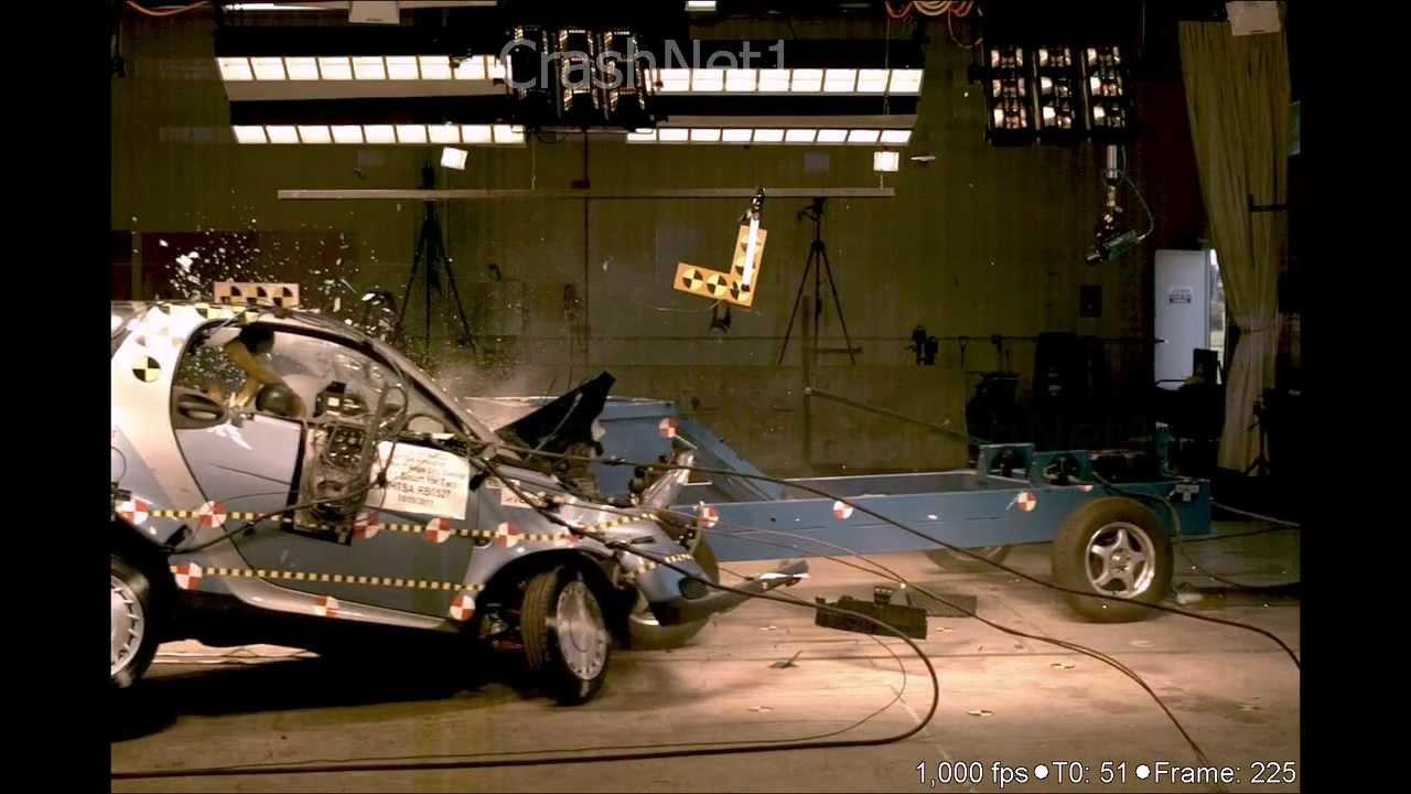 Smart Car Crash Test Rating