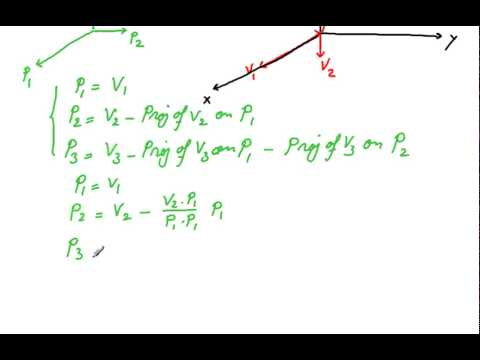 Gram-Schmidt Process, Lecture 18