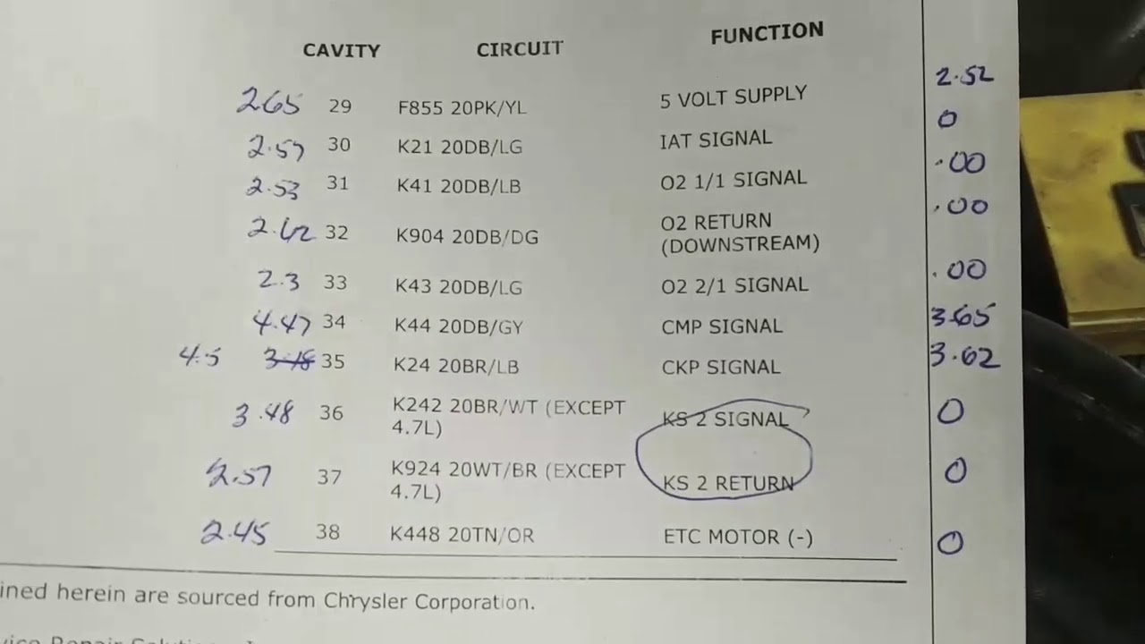 2009 ram 1500 5 7 knock sensor circuit testing cont  [ 1280 x 720 Pixel ]