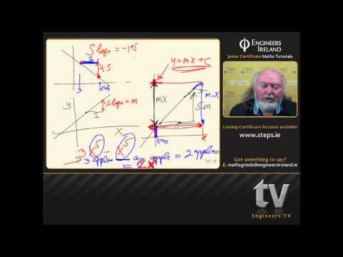 Introduction - Junior Certificate Maths Tutorial