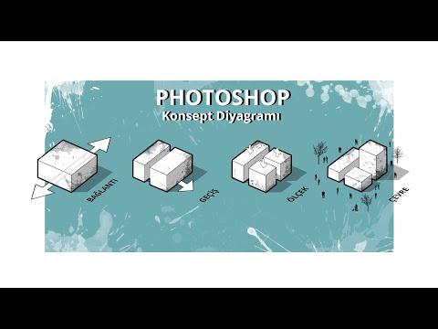 Photoshop - Konsept Diyagramı