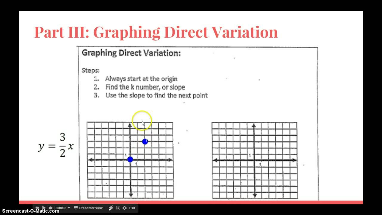 Section 3 4b Graphing Direct Variation