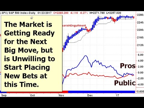 The Best Ways to Trade Stocks - wikiHow