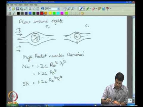 Mod-01 Lec-04 Physical Interpretation of Dimensional Groups