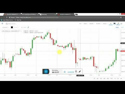 Crude oil Price action Strategy | Crude oil safe and simple trading | Part 1