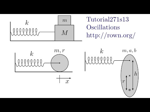 Tutorial271s13, Classical Mechanics, Simple Harmonic Motion, Three Examples