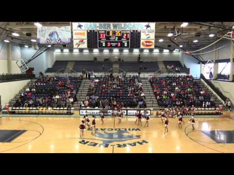 Springdale High School vs North Little Rock Girls Basketball