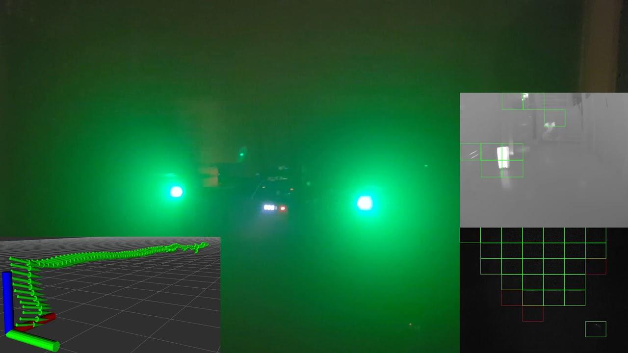 Localization and 3D Reconstruction - Autonomous Robots Lab