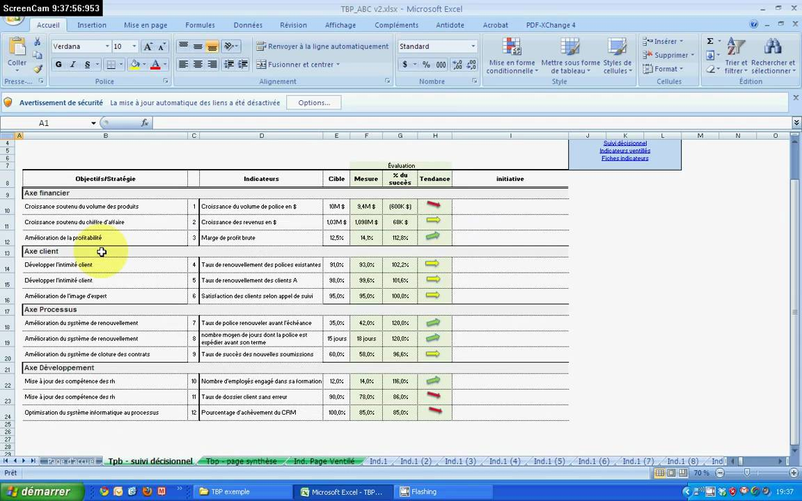 Tableau de bord prospectif  Balanced Scorecard  YouTube