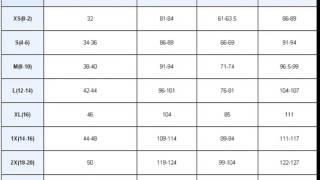 Как определить необходимый размер женской одежды/ Таблица