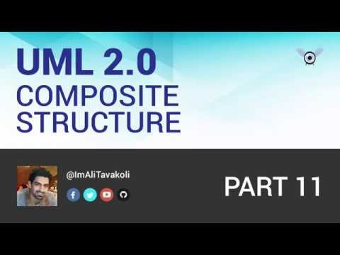 UML 2.0 Tutorial part 11 - Composite Structure