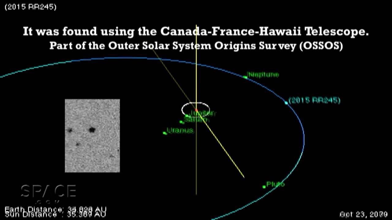 new icy dwarf planet lurks past neptune video youtube dwarf planet diagram [ 1280 x 720 Pixel ]