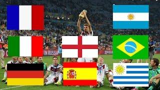 Die 8 WM-Gewinner !