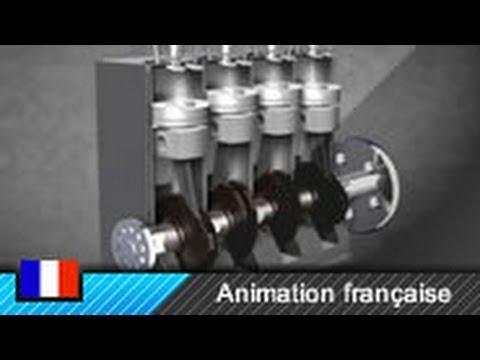Diesel Engine Working >> Comment fonctionne un moteur Diesel ? - YouTube