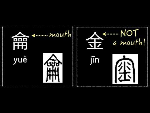 [關於康熙部首02] Chinese is not a system of symbols