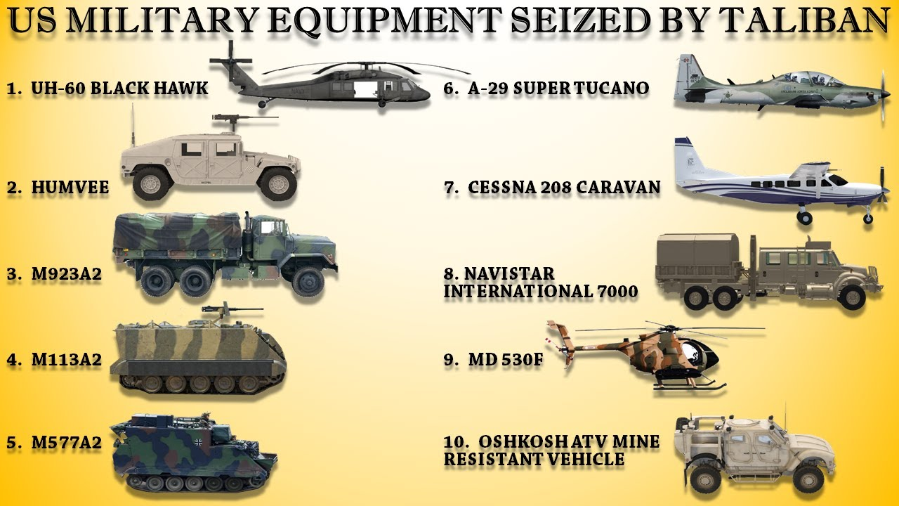 List of All US Weapons Left Behind In Afghanistan