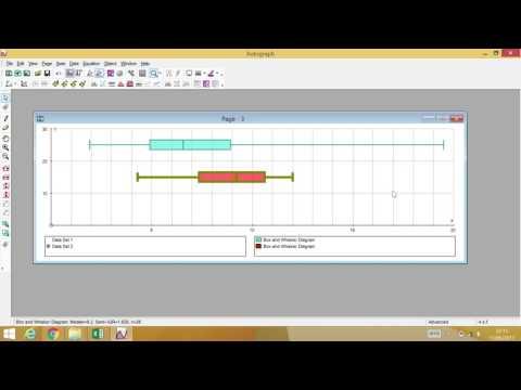 A-level large data set box plot options
