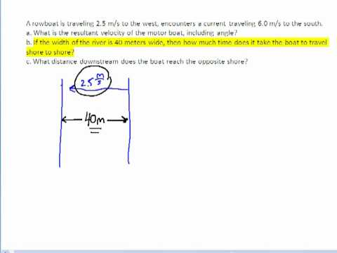 How to Solve River Boat Problems - Relative Velocity in physics