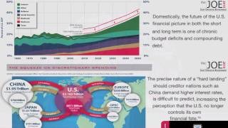 The Great Contraction: Global Economy 2012-2020 (PART II)
