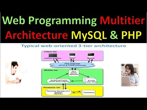 Web Programming Multitier Architecture MySQL & PHP