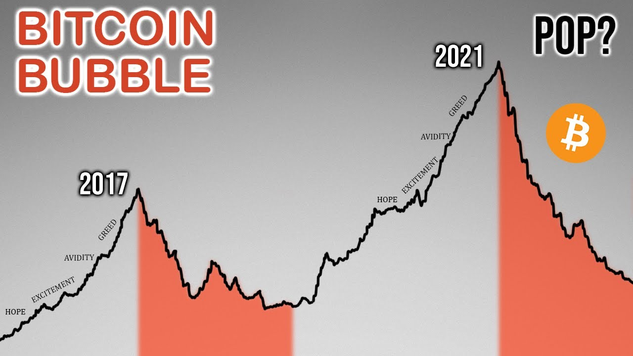 The Problem With The 2021 Bitcoin Bubble