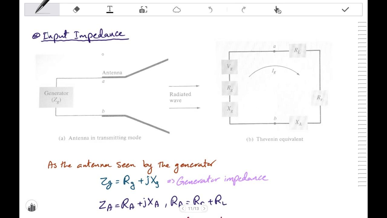Antenna 9: Antenna Parameters: Antenna Input Impedance