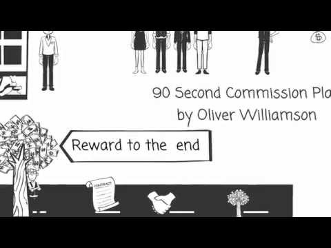 Sales Commission Plan in 90 Seconds