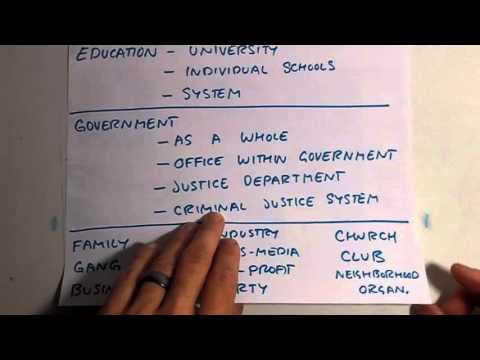 Institution or Social Institution