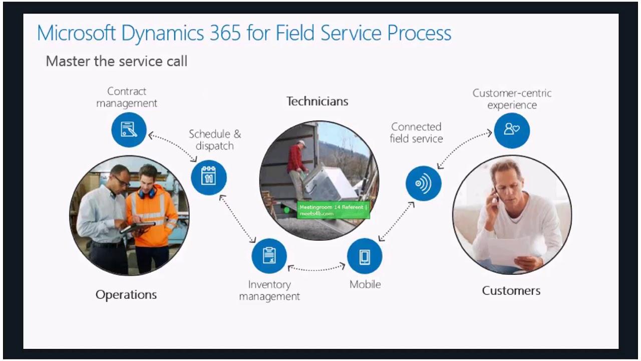 Microsoft Dynamics 365 Field Service   Strategic Industry