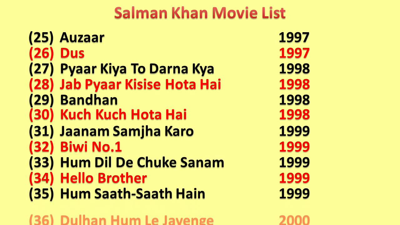 Movies  In Hindi List