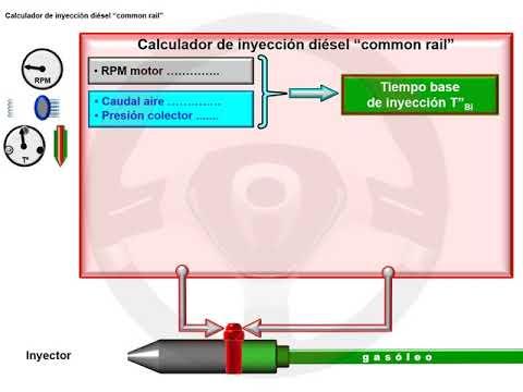 ASÍ FUNCIONA EL AUTOMÓVIL (I) - 1.13 Alimentación y encendido del motor diésel (6/13)