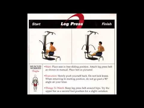 Bowflex Ultimate Exercises Exercise Color Demonstration From Workout Poster Legs Arms Lying Sitting