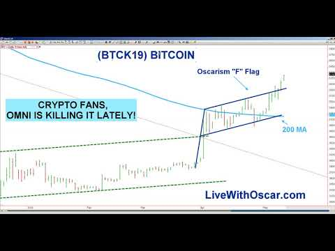 Oscar Carboni Says Bitcoin Crypto OMNI Flying High. China & Double Tops! 05/10/2019 #1937
