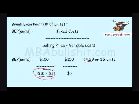 🔴 2 Easy Steps: Break Even Analysis For Cost Volume Profit Analysis Tutorial