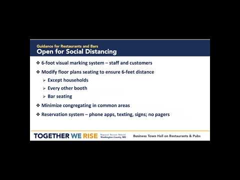 Together We Rise Webinar: Guidance for Restaurants & Bars (6/2/2020)