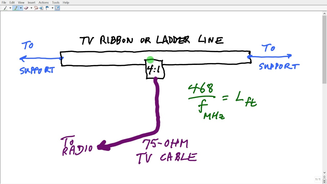 Folded Dipole Fed With TV Cable - YouTube