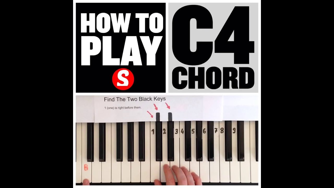 How To Play A C4 Chord On The Piano 15 Sec Tutorial Youtube