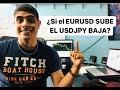 Correlaciones de divisas - Money Machine