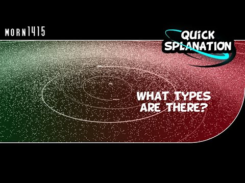 What types of objects exist in the Solar System?