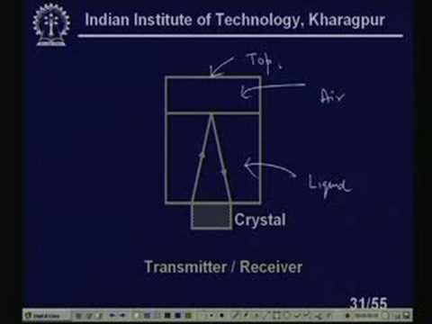Lecture -25 Ultrasonic Sensors